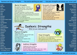 dyslexia strengths, dislexic strenghts, dyslexia infographic